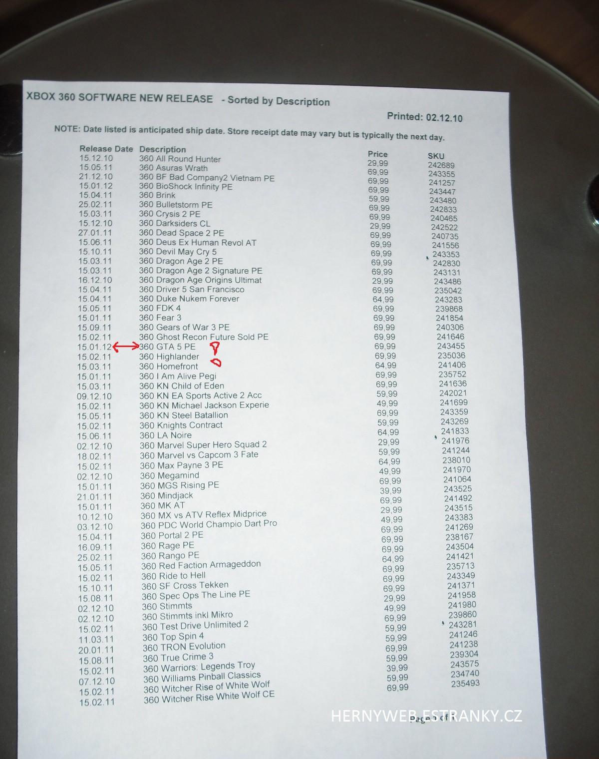 Dátumy vydania hier pre Xbox 360, je tam aj GTA V !